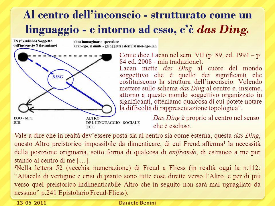 Al centro dell'inconscio - strutturato come un linguaggio - e intorno ad esso, c'è das Ding.