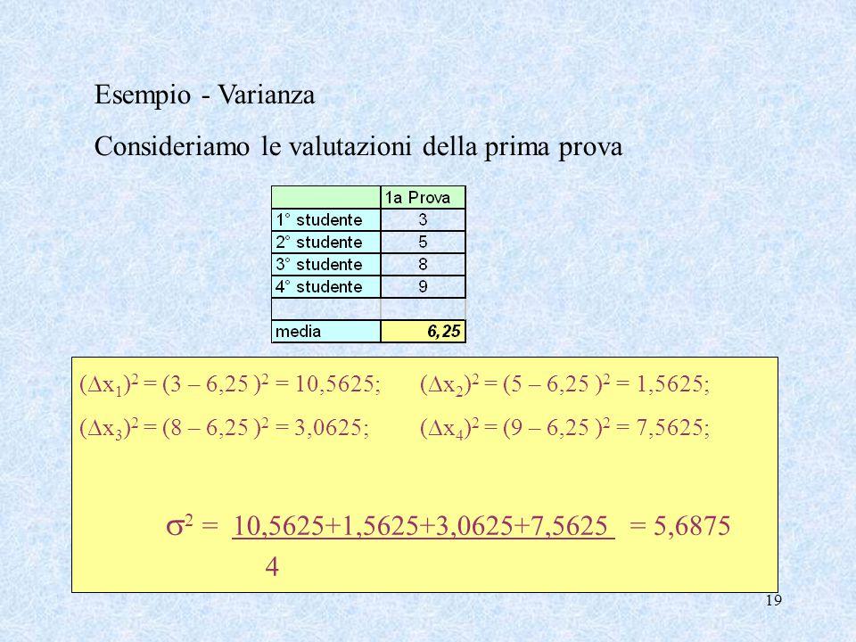 19 Esempio - Varianza Consideriamo le valutazioni della prima prova (  x 1 ) 2 = (3 – 6,25 ) 2 = 10,5625; (  x 2 ) 2 = (5 – 6,25 ) 2 = 1,5625; (  x