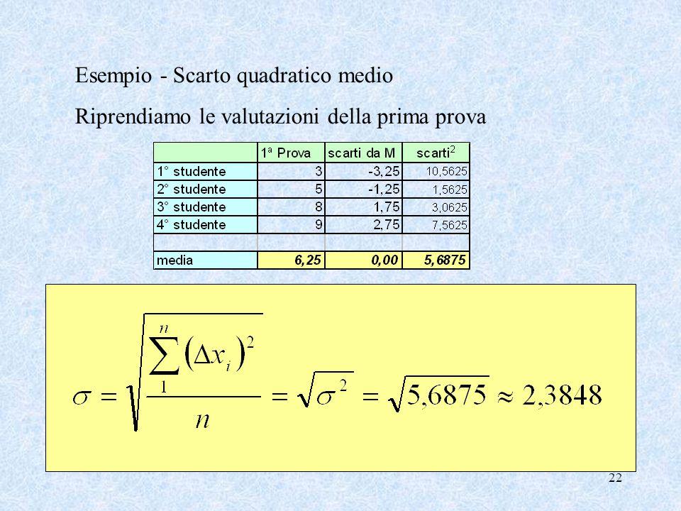 22 Esempio - Scarto quadratico medio Riprendiamo le valutazioni della prima prova