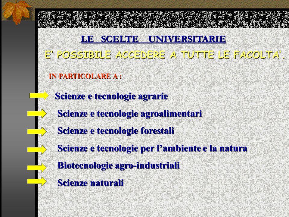 LE SCELTE UNIVERSITARIE Scienze e tecnologie agrarie Scienze e tecnologie agroalimentari Scienze e tecnologie agroalimentari Scienze e tecnologie forestali Scienze e tecnologie forestali Scienze e tecnologie per l'ambiente e la natura Scienze e tecnologie per l'ambiente e la natura Biotecnologie agro-industriali Biotecnologie agro-industriali Scienze naturali Scienze naturali E' POSSIBILE ACCEDERE A TUTTE LE FACOLTA'.