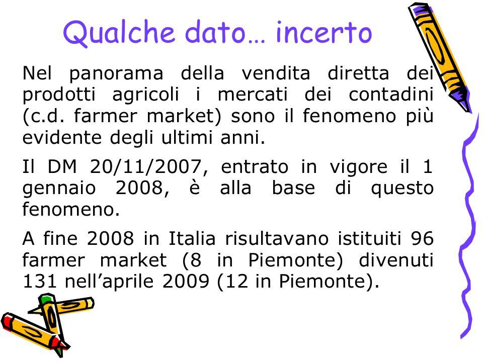 Qualche dato… incerto Nel panorama della vendita diretta dei prodotti agricoli i mercati dei contadini (c.d. farmer market) sono il fenomeno più evide