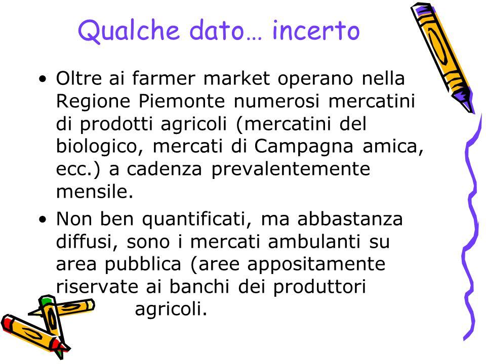 Qualche dato… incerto Oltre ai farmer market operano nella Regione Piemonte numerosi mercatini di prodotti agricoli (mercatini del biologico, mercati