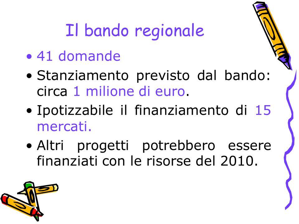 Il bando regionale 41 domande Stanziamento previsto dal bando: circa 1 milione di euro. Ipotizzabile il finanziamento di 15 mercati. Altri progetti po