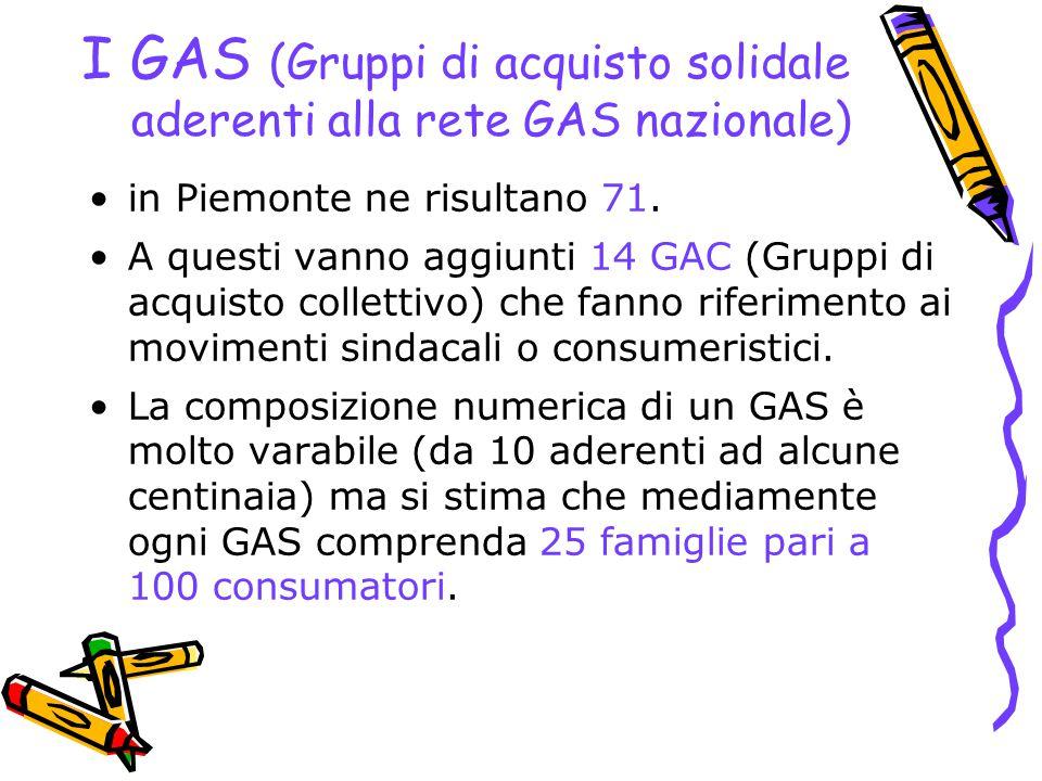 I GAS (Gruppi di acquisto solidale aderenti alla rete GAS nazionale) in Piemonte ne risultano 71. A questi vanno aggiunti 14 GAC (Gruppi di acquisto c