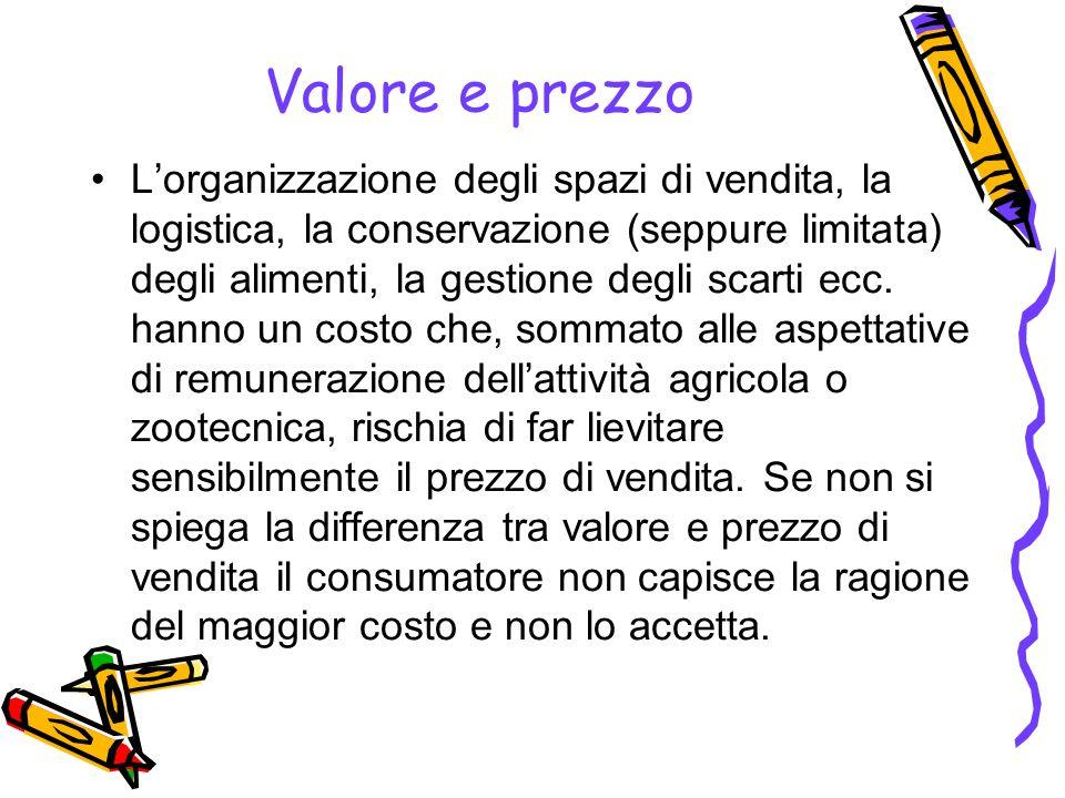 Valore e prezzo L'organizzazione degli spazi di vendita, la logistica, la conservazione (seppure limitata) degli alimenti, la gestione degli scarti ec