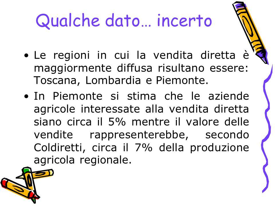 Qualche dato… incerto Le regioni in cui la vendita diretta è maggiormente diffusa risultano essere: Toscana, Lombardia e Piemonte. In Piemonte si stim