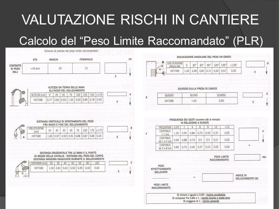 Calcolo del Peso Limite Raccomandato (PLR) VALUTAZIONE RISCHI IN CANTIERE