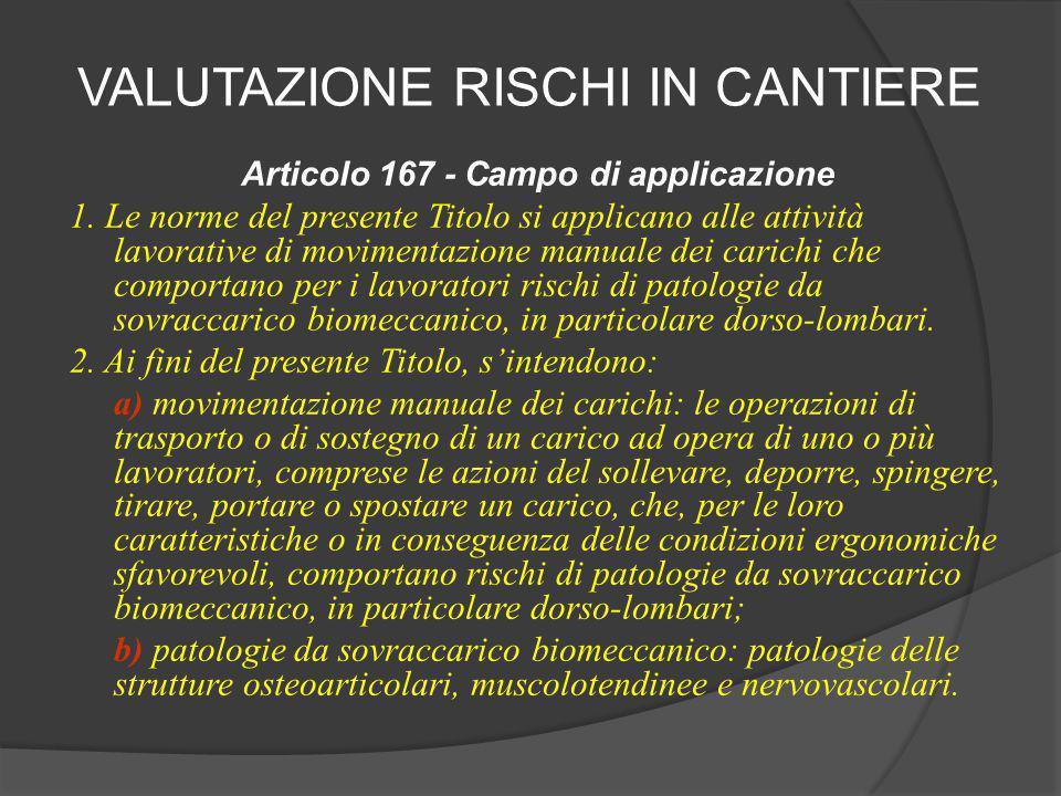 Articolo 167 - Campo di applicazione 1. Le norme del presente Titolo si applicano alle attività lavorative di movimentazione manuale dei carichi che c