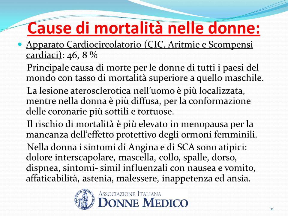 Cause di mortalità nelle donne: Apparato Cardiocircolatorio (CIC, Aritmie e Scompensi cardiaci): 46, 8 % Principale causa di morte per le donne di tut