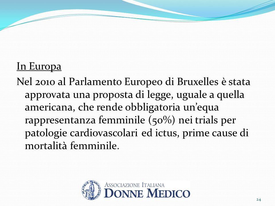 In Europa Nel 2010 al Parlamento Europeo di Bruxelles è stata approvata una proposta di legge, uguale a quella americana, che rende obbligatoria un'eq