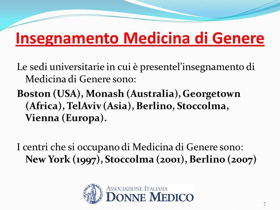 Insegnamento Medicina di Genere Le sedi universitarie in cui è presentel'insegnamento di Medicina di Genere sono: Boston (USA), Monash (Australia), Ge