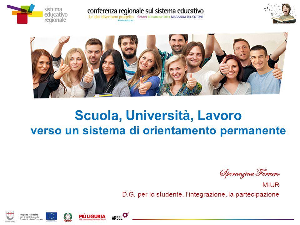 Scuola, Università, Lavoro verso un sistema di orientamento permanente Speranzina Ferraro MIUR D.G. per lo studente, l'integrazione, la partecipazione
