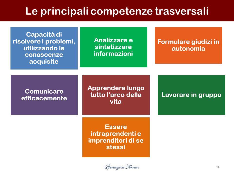 Capacità di risolvere i problemi, utilizzando le conoscenze acquisite Analizzare e sintetizzare informazioni Formulare giudizi in autonomia Comunicare