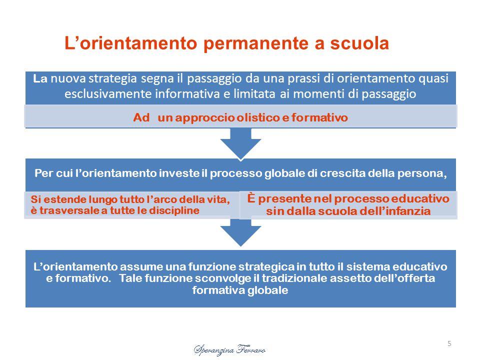 L'orientamento assume una funzione strategica in tutto il sistema educativo e formativo. Tale funzione sconvolge il tradizionale assetto dell'offerta