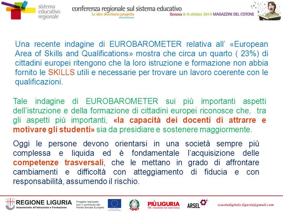 Una recente indagine di EUROBAROMETER relativa all' «European Area of Skills and Qualifications» mostra che circa un quarto ( 23%) di cittadini europe