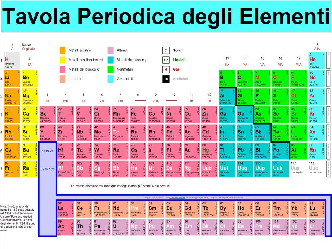Ferro: Fe Cobaltina: Co Ematite: Fe 2 O 3 Rodocrosite: MnCO 3