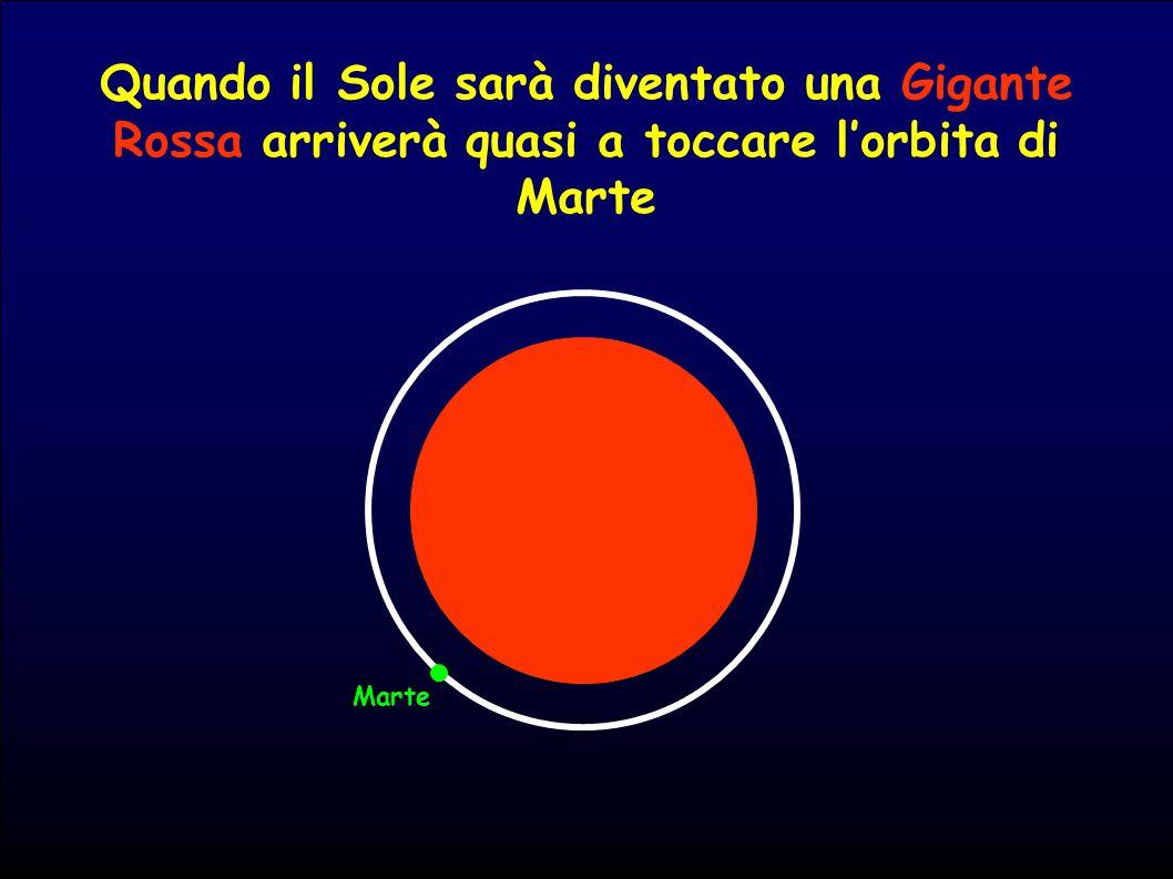 Quando il Sole sarà diventato una Gigante Rossa arriverà quasi a toccare l'orbita di Marte Marte