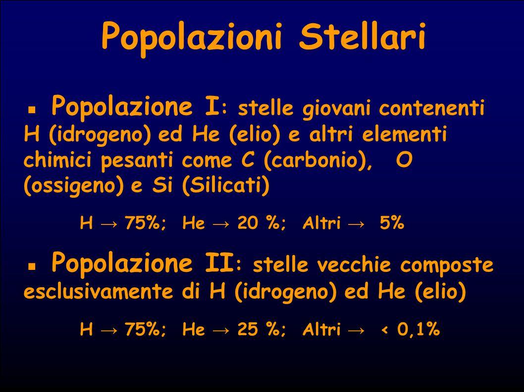 Popolazioni Stellari ▪ Popolazione I : stelle giovani contenenti H (idrogeno) ed He (elio) e altri elementi chimici pesanti come C (carbonio), O (ossigeno) e Si (Silicati) ▪ Popolazione II : stelle vecchie composte esclusivamente di H (idrogeno) ed He (elio) H → 75%; He → 20 %; Altri → 5% H → 75%; He → 25 %; Altri → < 0,1%