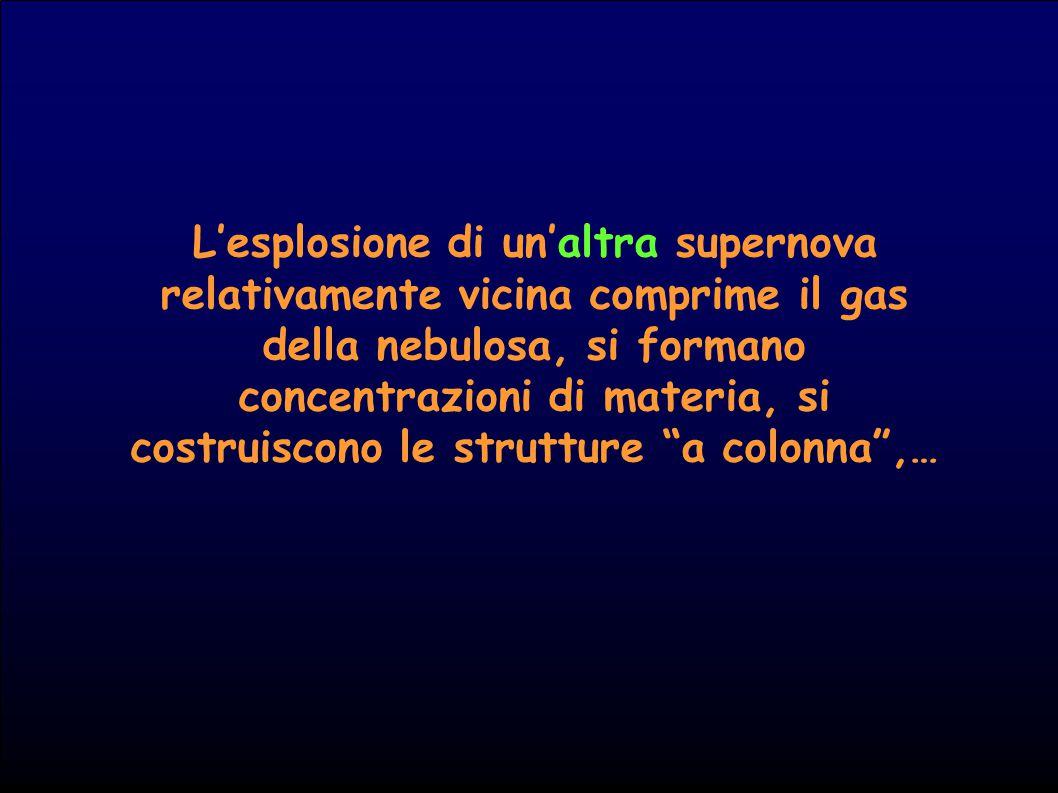 L'esplosione di un'altra supernova relativamente vicina comprime il gas della nebulosa, si formano concentrazioni di materia, si costruiscono le strutture a colonna ,…