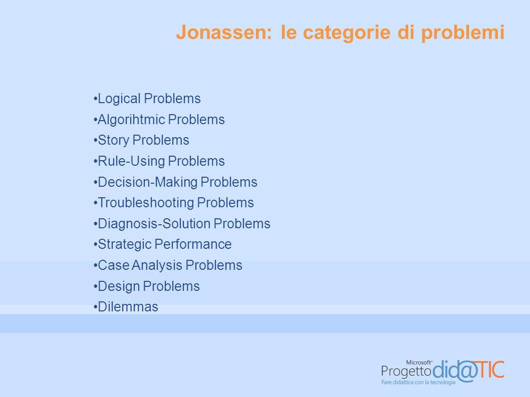 Problemi logici Logical Problems Trovano applicazione nelle discipline che richiedono capacità di ragionamento logico.