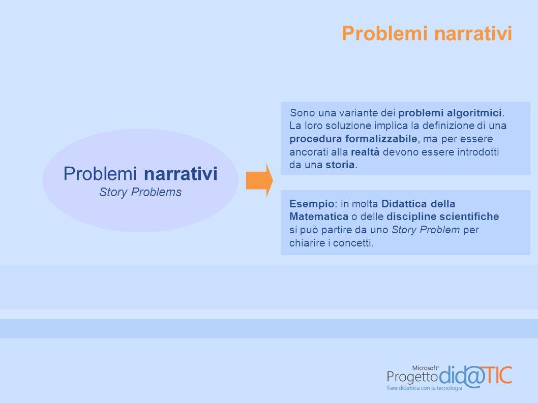 Problemi legati all'uso di regole Rule-Using Problems Problemi poco strutturati.