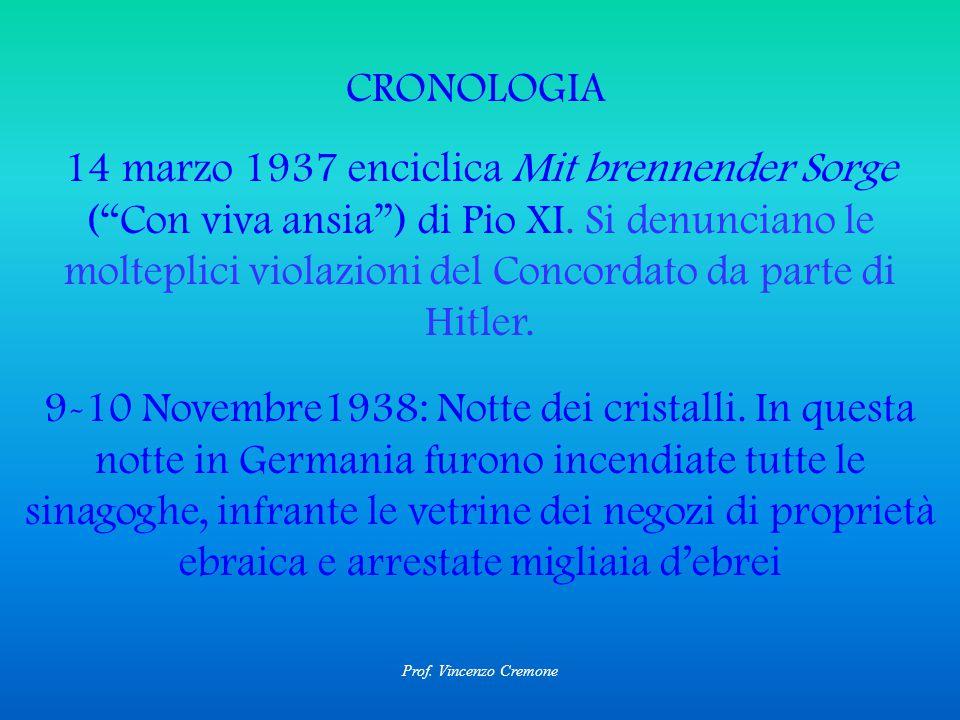 CRONOLOGIA 14 marzo 1937 enciclica Mit brennender Sorge ( Con viva ansia ) di Pio XI.