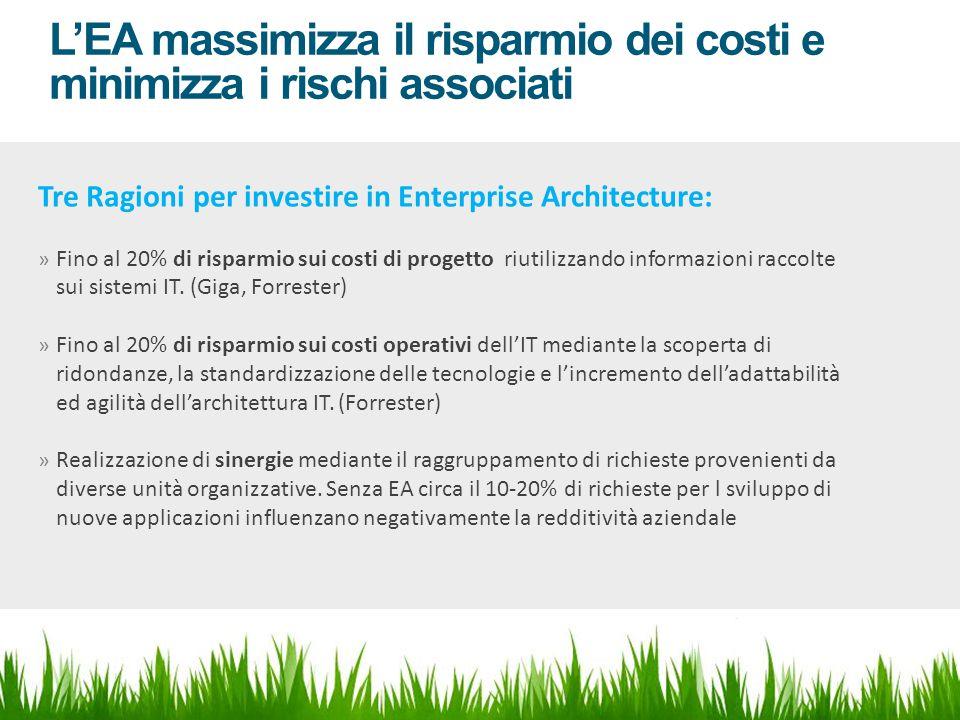 L'EA massimizza il risparmio dei costi e minimizza i rischi associati Tre Ragioni per investire in Enterprise Architecture: » Fino al 20% di risparmio sui costi di progetto riutilizzando informazioni raccolte sui sistemi IT.