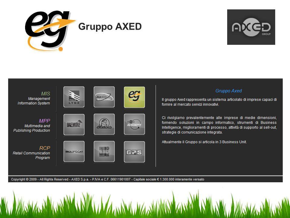 Il Gruppo AXED