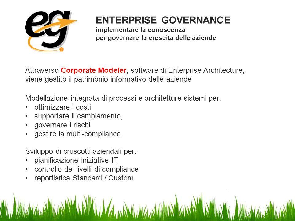Implementare la conoscenza d'impresa Presentazione di Enterprise Governance
