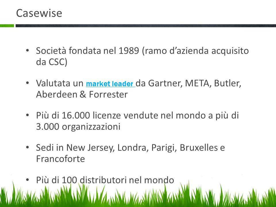 Casewise Società fondata nel 1989 (ramo d'azienda acquisito da CSC) Valutata un market leader da Gartner, META, Butler, Aberdeen & Forrester market leader Più di 16.000 licenze vendute nel mondo a più di 3.000 organizzazioni Sedi in New Jersey, Londra, Parigi, Bruxelles e Francoforte Più di 100 distributori nel mondo
