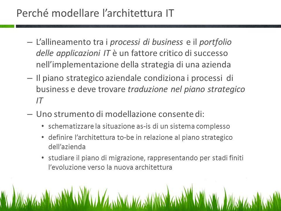 Da panorami IT eterogeneri e complessi Ad una target architecture che minimizza costi e rischi aumentando il livello di servizio