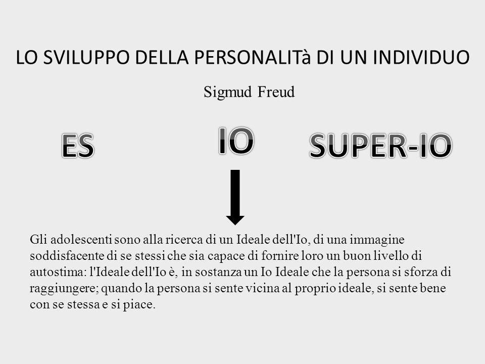 LO SVILUPPO DELLA PERSONALITà DI UN INDIVIDUO Sigmud Freud Gli adolescenti sono alla ricerca di un Ideale dell'Io, di una immagine soddisfacente di se