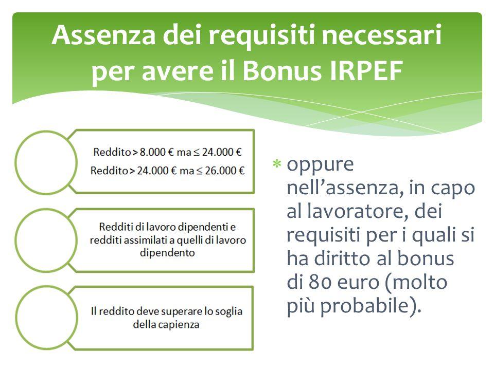 Assenza dei requisiti necessari per avere il Bonus IRPEF  oppure nell'assenza, in capo al lavoratore, dei requisiti per i quali si ha diritto al bonus di 80 euro (molto più probabile).