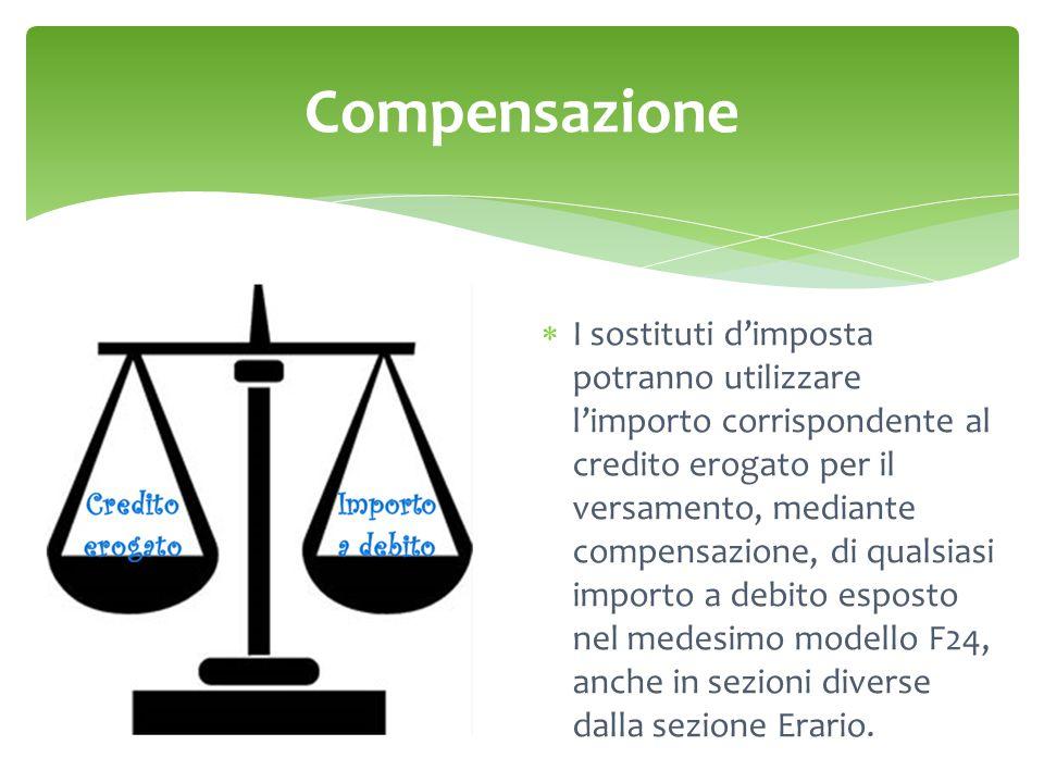 Compensazione  I sostituti d'imposta potranno utilizzare l'importo corrispondente al credito erogato per il versamento, mediante compensazione, di qualsiasi importo a debito esposto nel medesimo modello F24, anche in sezioni diverse dalla sezione Erario.