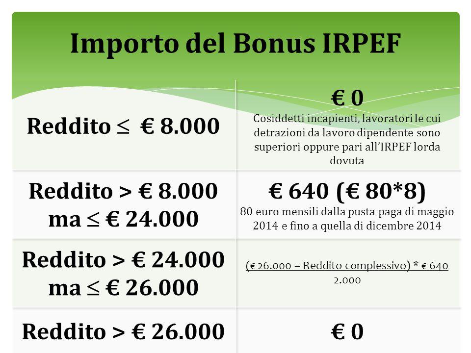 Categorie lavorative a cui spetta il Bonus IRPEF  Il bonus spetta quindi ai contribuenti che percepiscono:  redditi di lavoro dipendente di cui all'art.