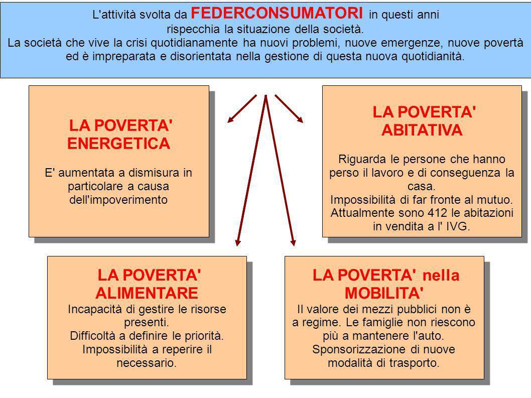RISULTATI OTTENUTI Più di un centinaio di INCONTRI Buona risposta delle amministrazioni locali Oltre 2000 le persone coinvolte Collaborazioni con l UNIVERSITA di Modena e Reggio Dip.
