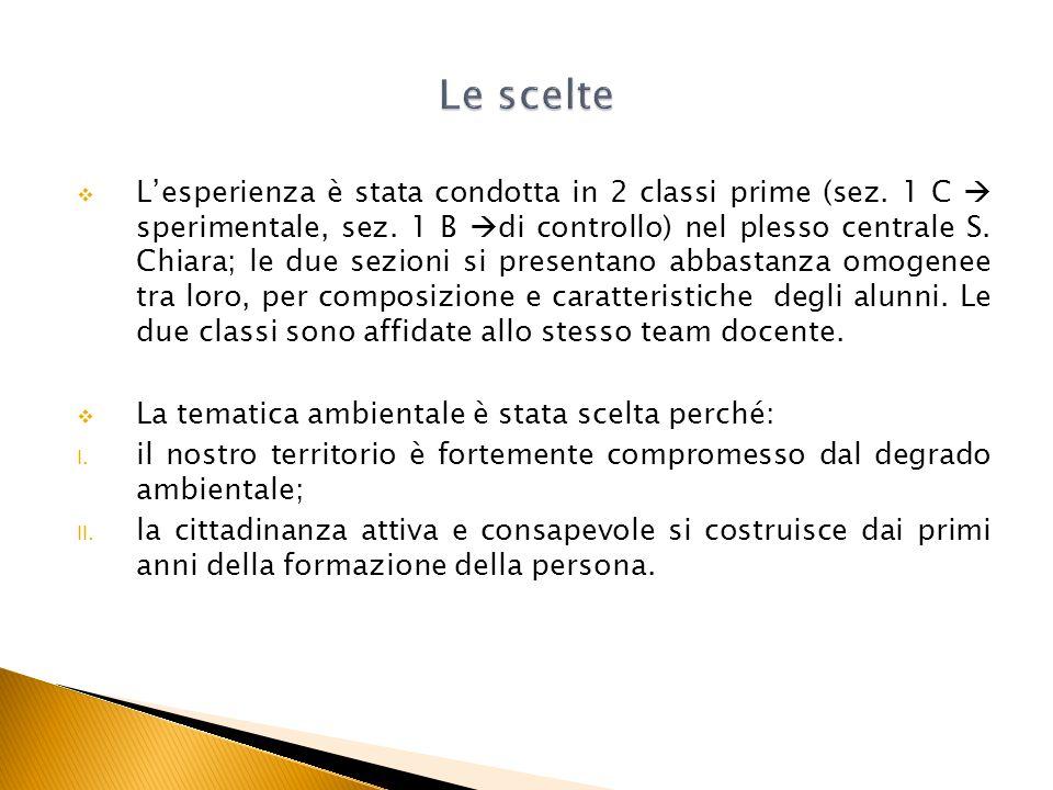 """1° C. D. """"Rione Principe"""" Qualiano 3° C. D. """"Santa Chiara"""" Qualiano Istituto Comprensivo """"Verdi – Don Bosco"""