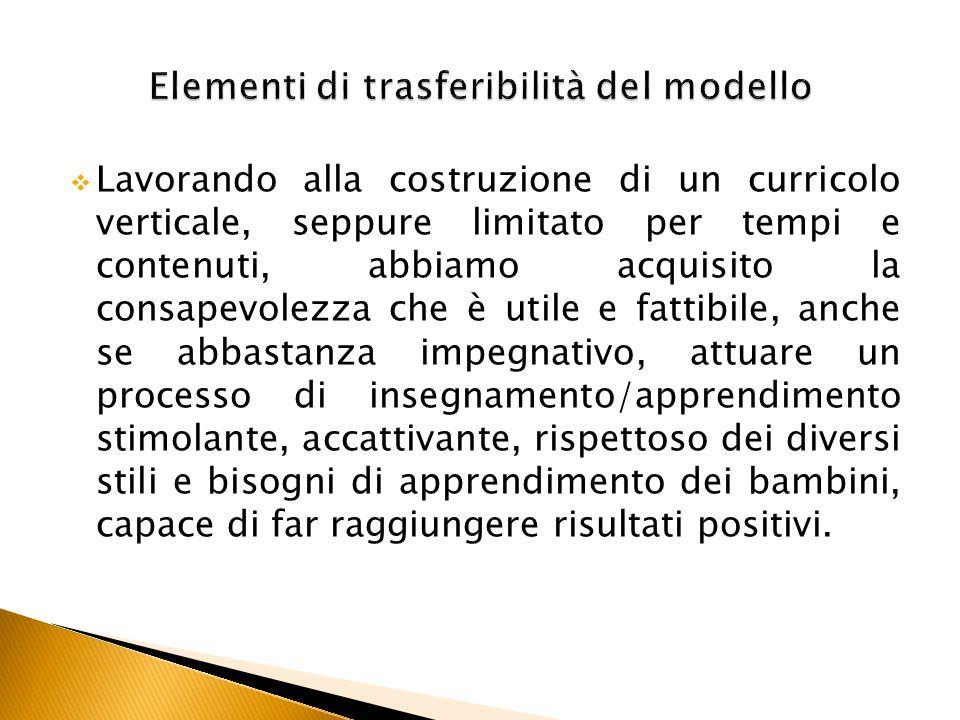  Il modello ci ha reso più consapevoli che è sempre possibile utilizzare una didattica interdisciplinare, superando frammentarietà e settorialità del