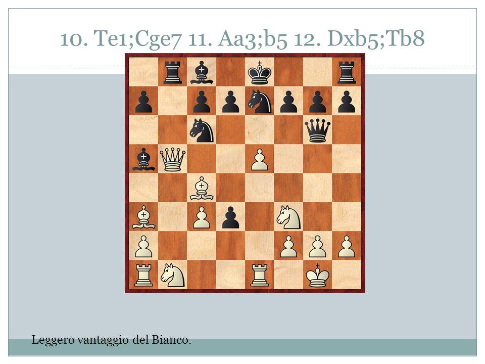 13. Da4;Ab6 14. Cbd2;Ab7 15. Ce4;Df5?? Mossa debole, meglio è 15. ;d2 16. Cexd2;0-0 17. Ce4;h7.