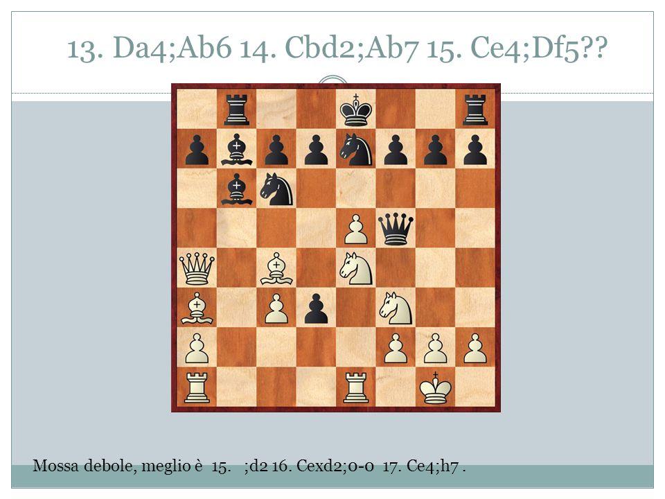 13. Da4;Ab6 14. Cbd2;Ab7 15. Ce4;Df5 Mossa debole, meglio è 15. ;d2 16. Cexd2;0-0 17. Ce4;h7.