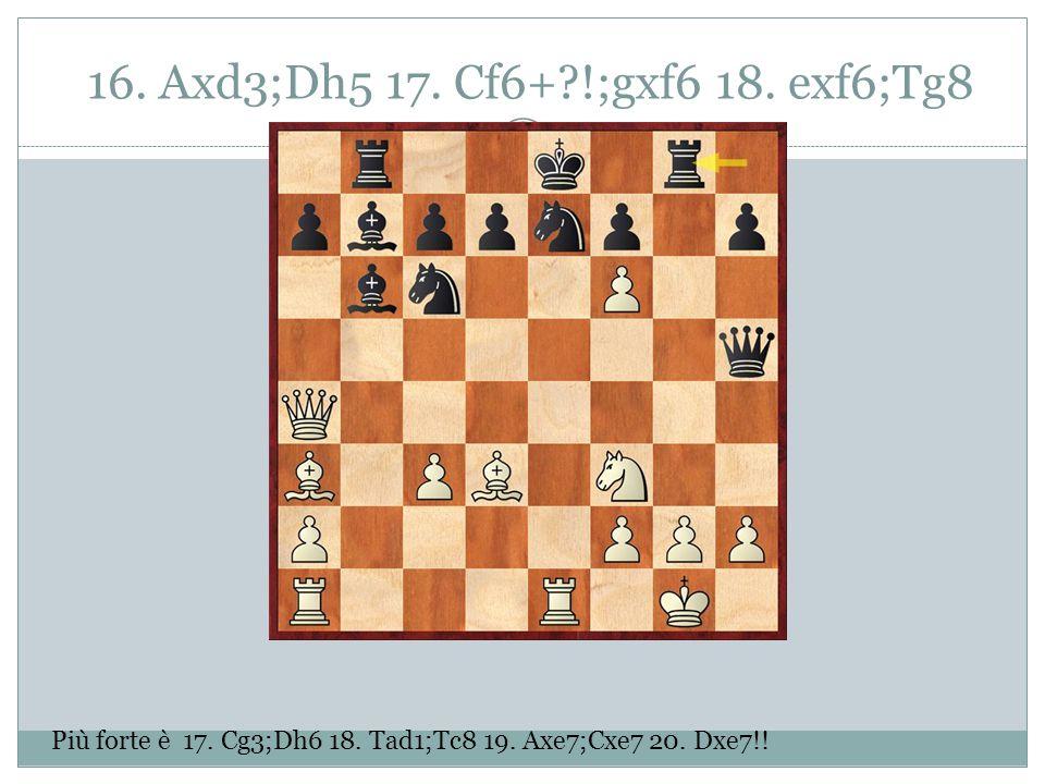 16. Axd3;Dh5 17. Cf6+?!;gxf6 18. exf6;Tg8 Più forte è 17. Cg3;Dh6 18. Tad1;Tc8 19. Axe7;Cxe7 20. Dxe7!!