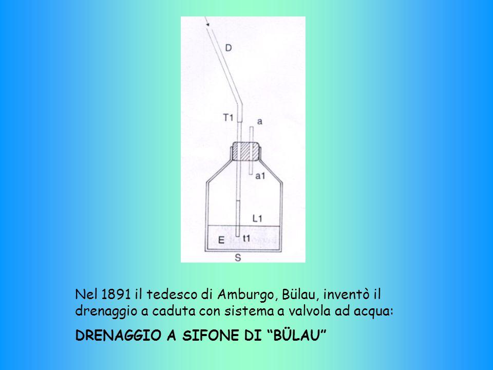 Nel 1891 il tedesco di Amburgo, Bülau, inventò il drenaggio a caduta con sistema a valvola ad acqua: DRENAGGIO A SIFONE DI BÜLAU