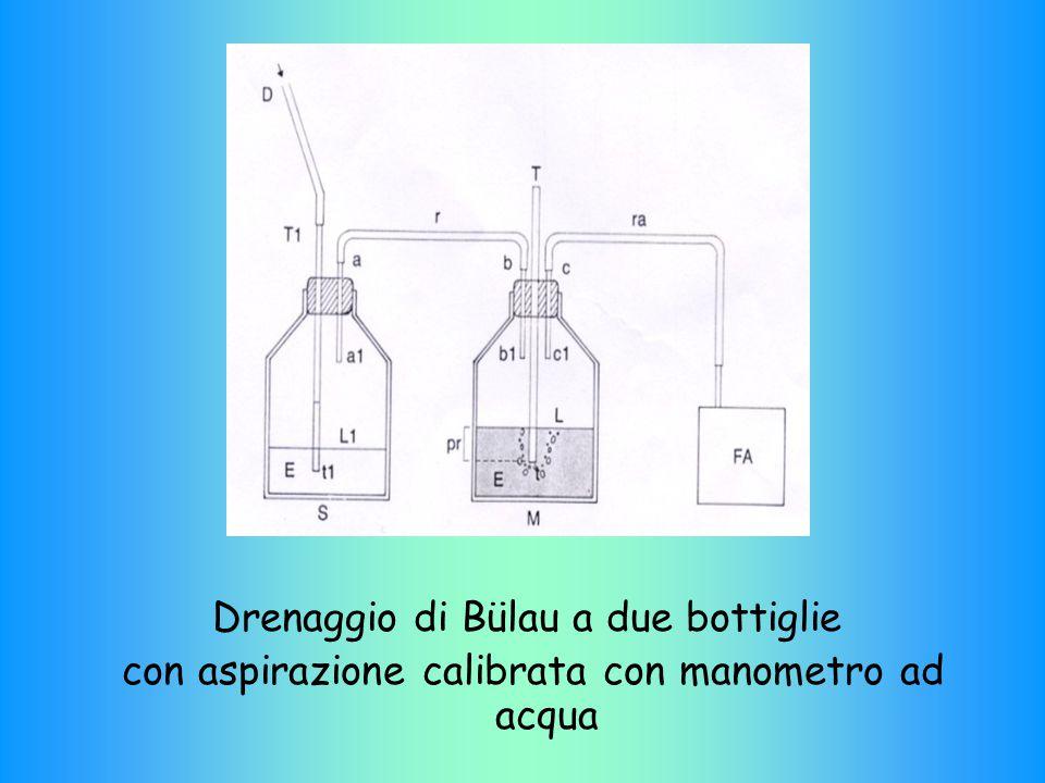 Drenaggio di Bülau a due bottiglie con aspirazione calibrata con manometro ad acqua