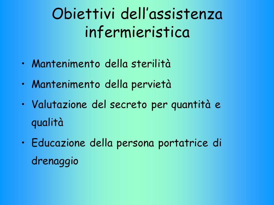 Obiettivi dell'assistenza infermieristica Mantenimento della sterilità Mantenimento della pervietà Valutazione del secreto per quantità e qualità Educazione della persona portatrice di drenaggio