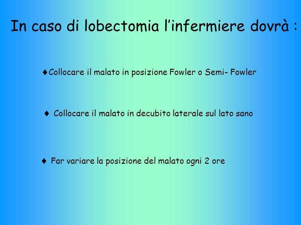 In caso di lobectomia l'infermiere dovrà :  Collocare il malato in posizione Fowler o Semi- Fowler  Collocare il malato in decubito laterale sul lato sano  Far variare la posizione del malato ogni 2 ore