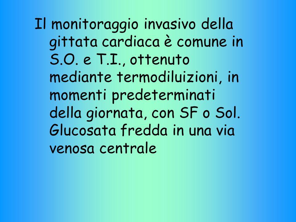 Il monitoraggio invasivo della gittata cardiaca è comune in S.O. e T.I., ottenuto mediante termodiluizioni, in momenti predeterminati della giornata,
