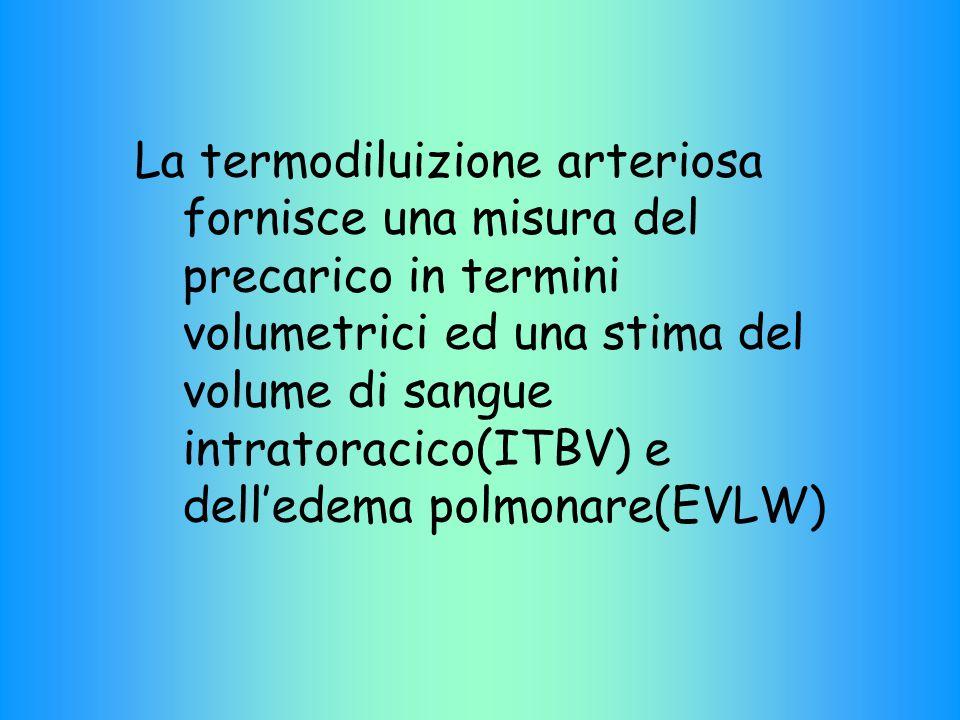 La termodiluizione arteriosa fornisce una misura del precarico in termini volumetrici ed una stima del volume di sangue intratoracico(ITBV) e dell'ede