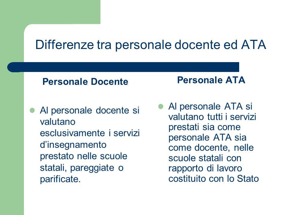 Differenze tra personale docente ed ATA Personale Docente Al personale docente si valutano esclusivamente i servizi d'insegnamento prestato nelle scuo