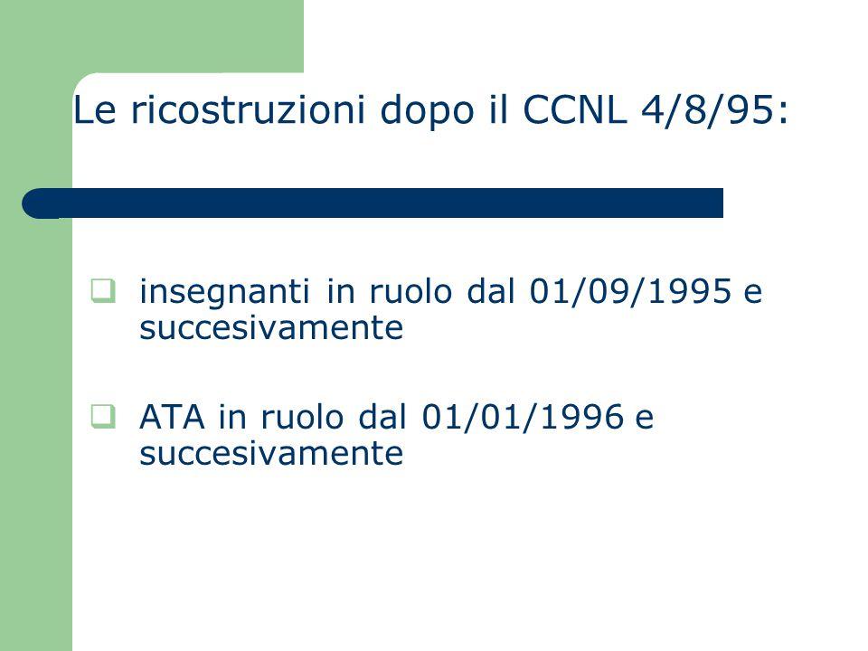 Le ricostruzioni dopo il CCNL 4/8/95:  insegnanti in ruolo dal 01/09/1995 e succesivamente  ATA in ruolo dal 01/01/1996 e succesivamente