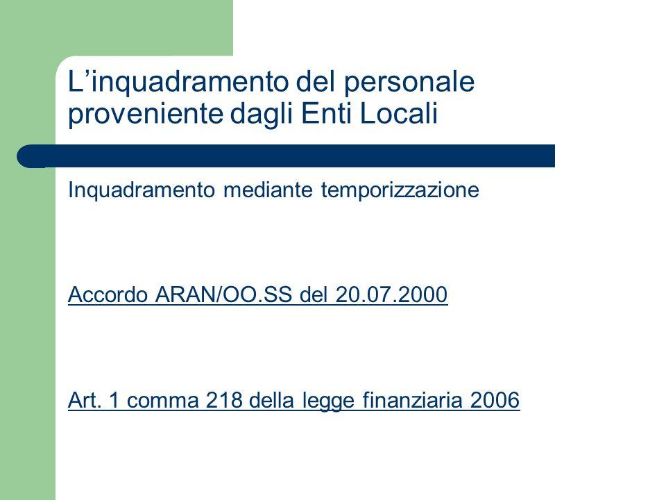 L'inquadramento del personale proveniente dagli Enti Locali Inquadramento mediante temporizzazione Accordo ARAN/OO.SS del 20.07.2000 Art. 1 comma 218